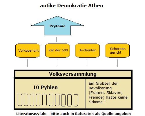 Isonomie Definition