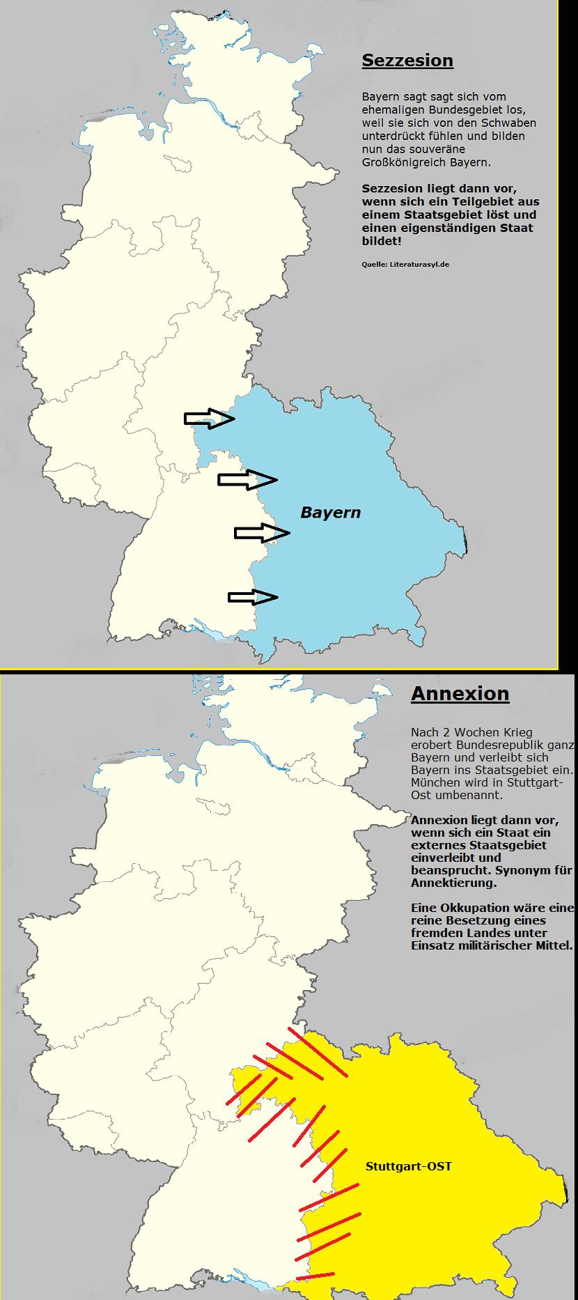 Sezession, Annexion, Okkupation - Politikbegriffe